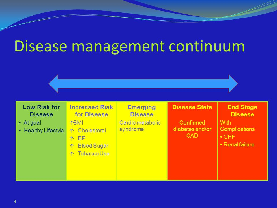 Disease management continuum