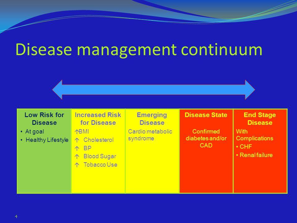 Disease management continuum