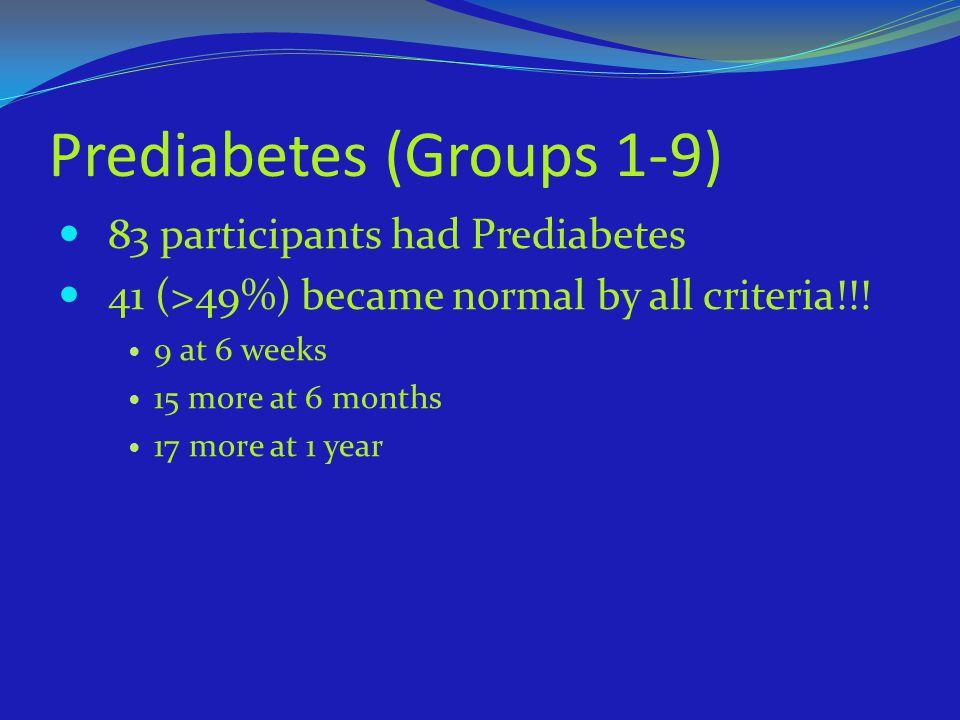 Prediabetes (Groups 1-9)