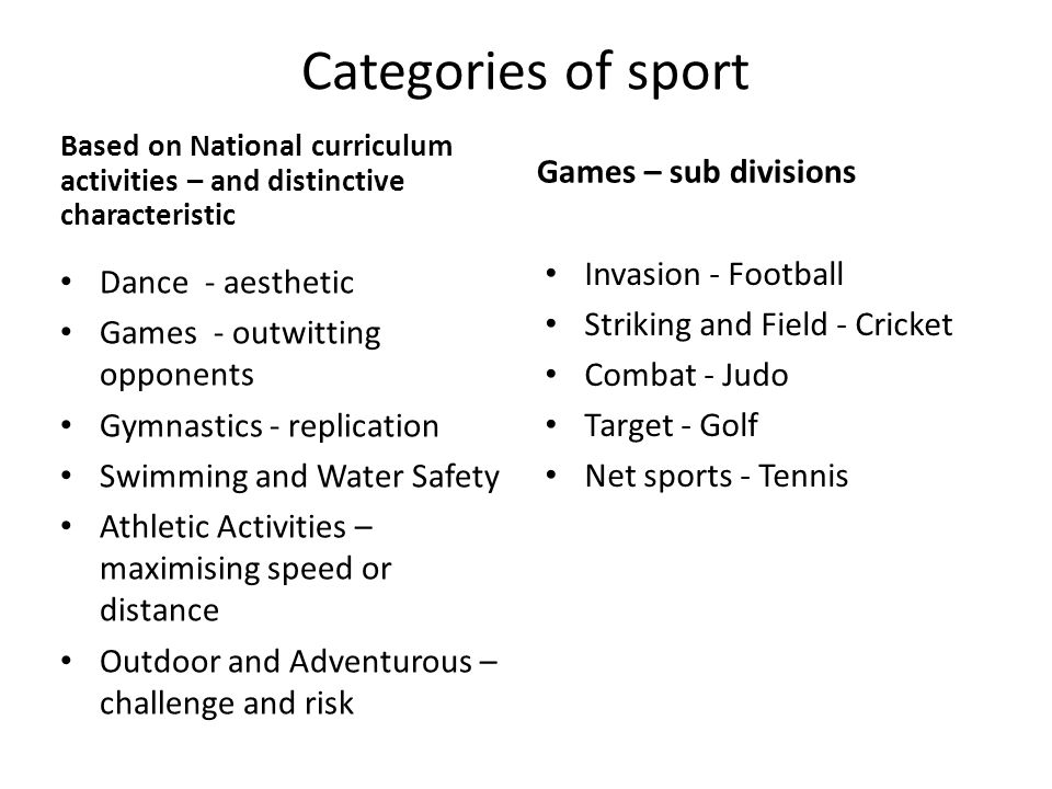 Categories of sport Games – sub divisions Invasion - Football