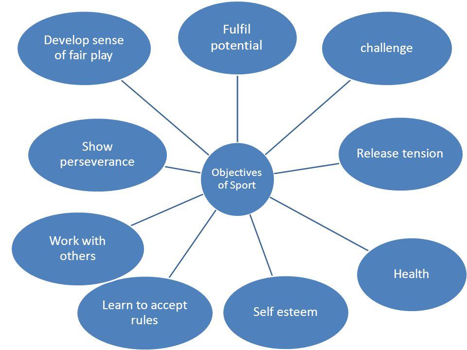 Develop sense of fair play