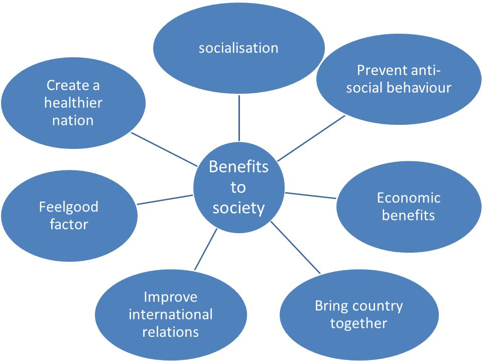 Prevent anti-social behaviour Economic benefits Bring country together