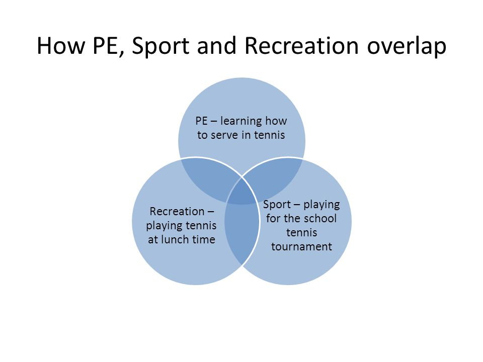 How PE, Sport and Recreation overlap