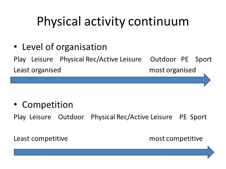 Physical activity continuum