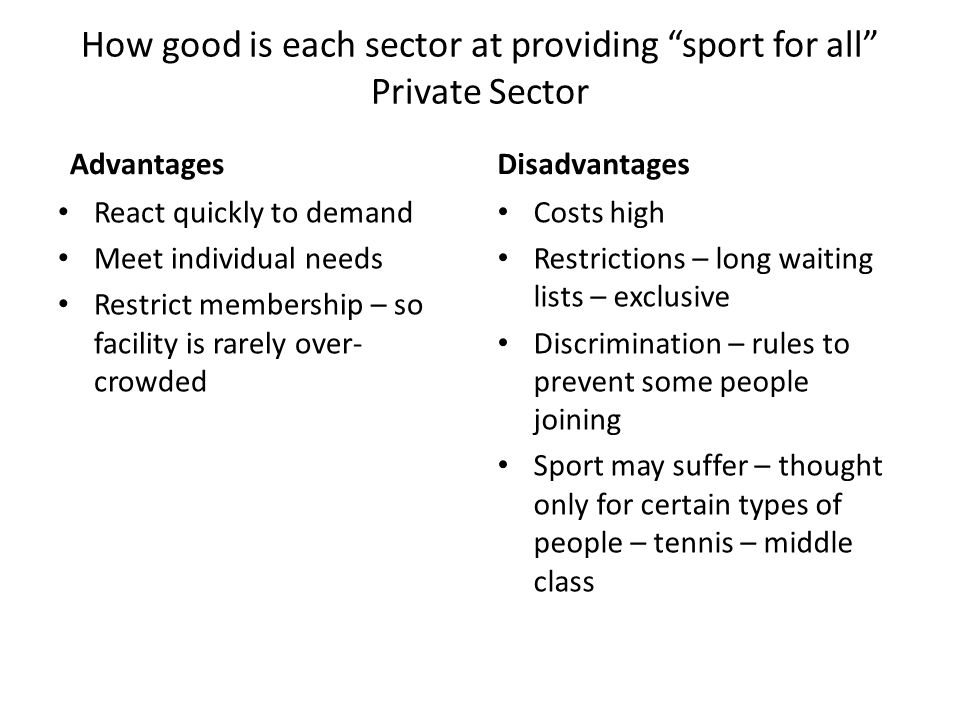 How good is each sector at providing sport for all Private Sector
