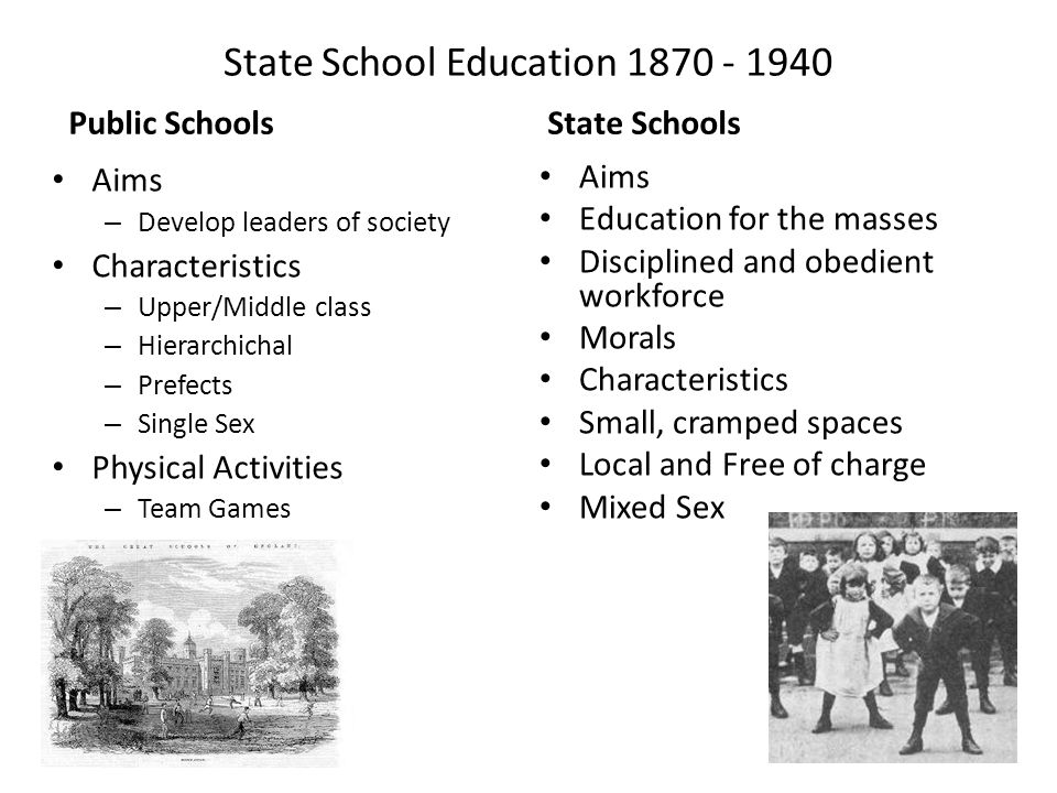State School Education 1870 - 1940