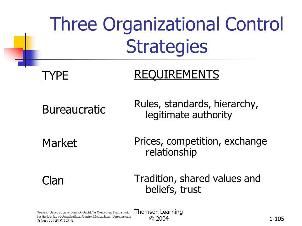 Three Organizational Control Strategies