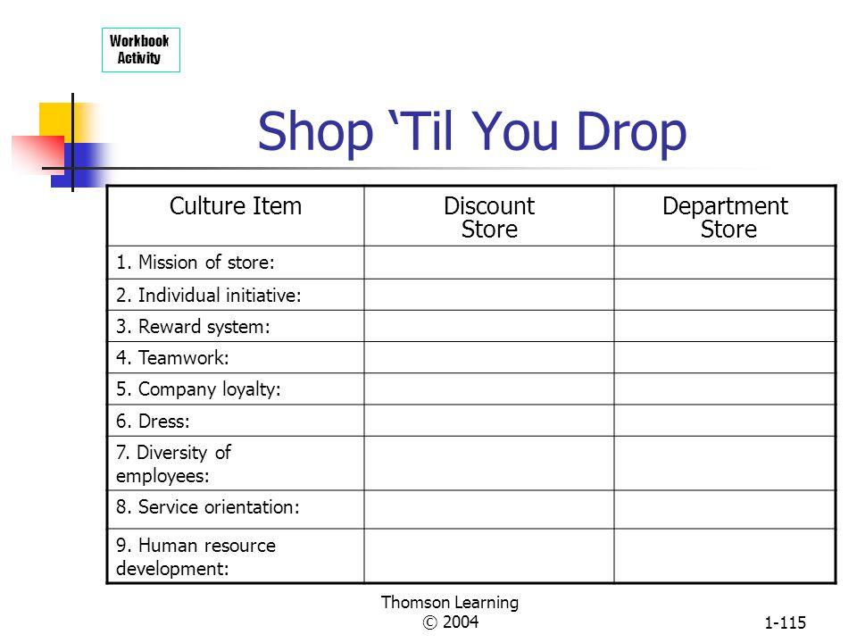 Shop 'Til You Drop Culture Item Discount Store Department