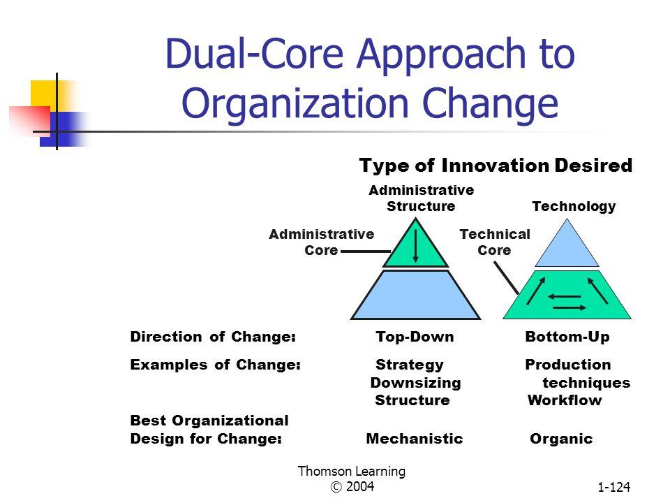 Dual-Core Approach to Organization Change