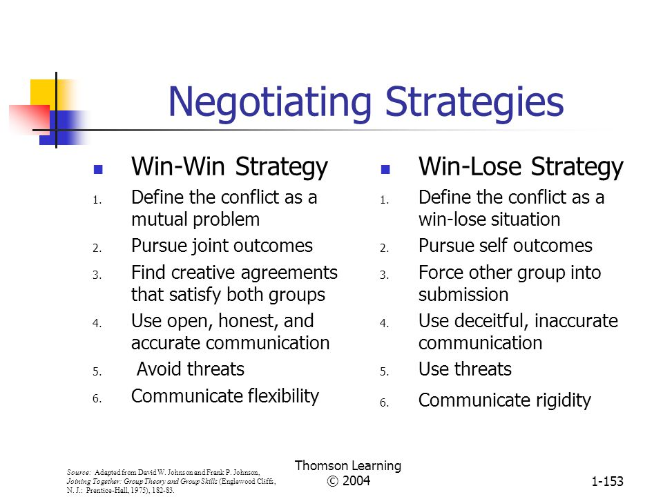 Negotiating Strategies