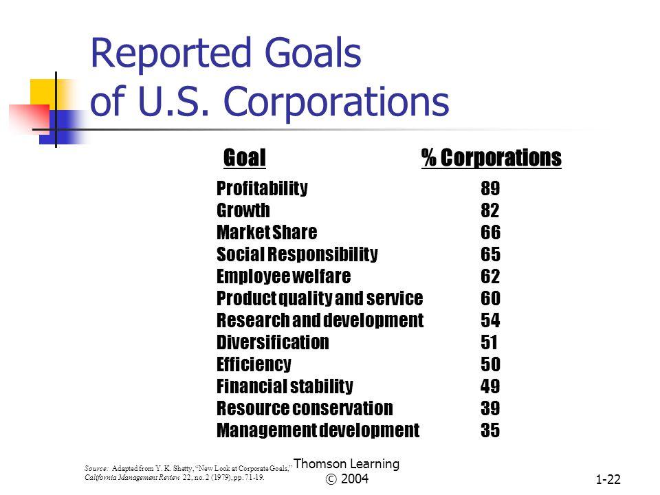 Reported Goals of U.S. Corporations