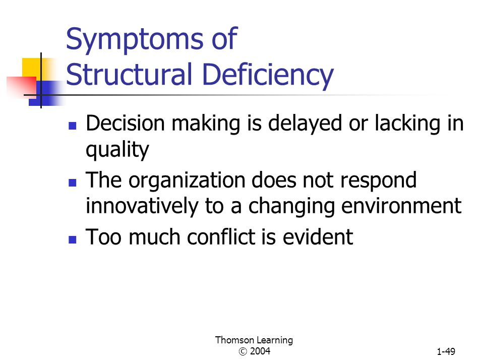 Symptoms of Structural Deficiency