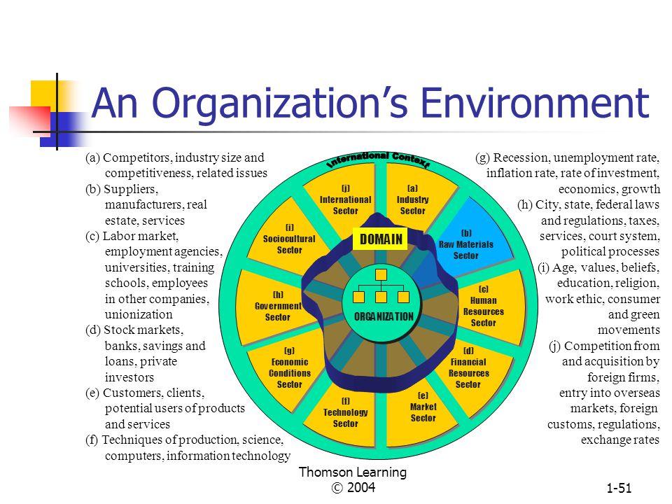 An Organization's Environment
