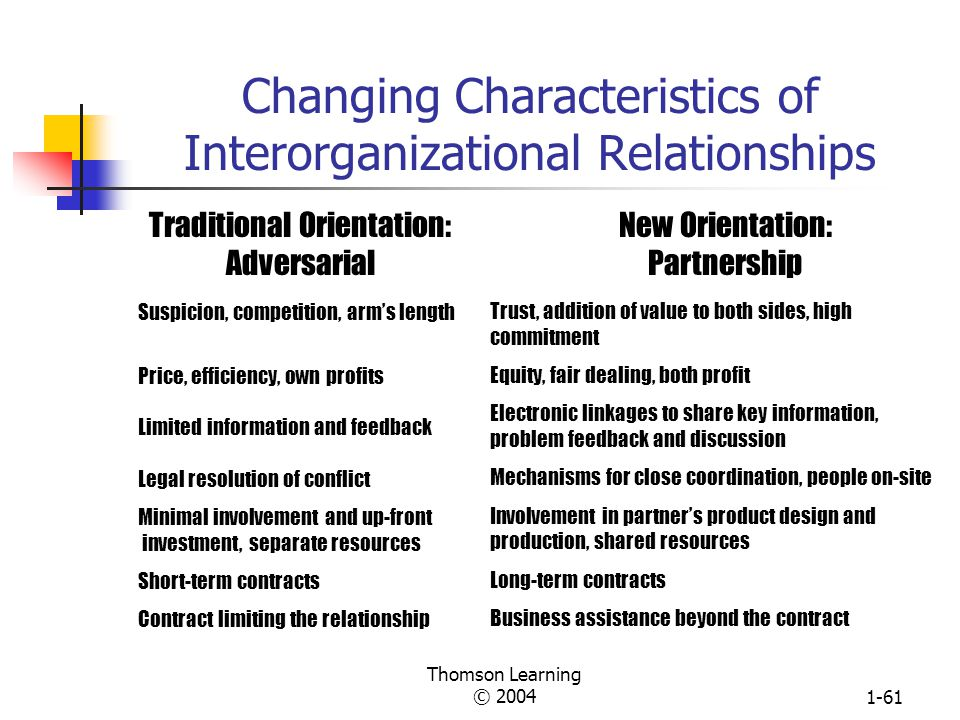 Changing Characteristics of Interorganizational Relationships