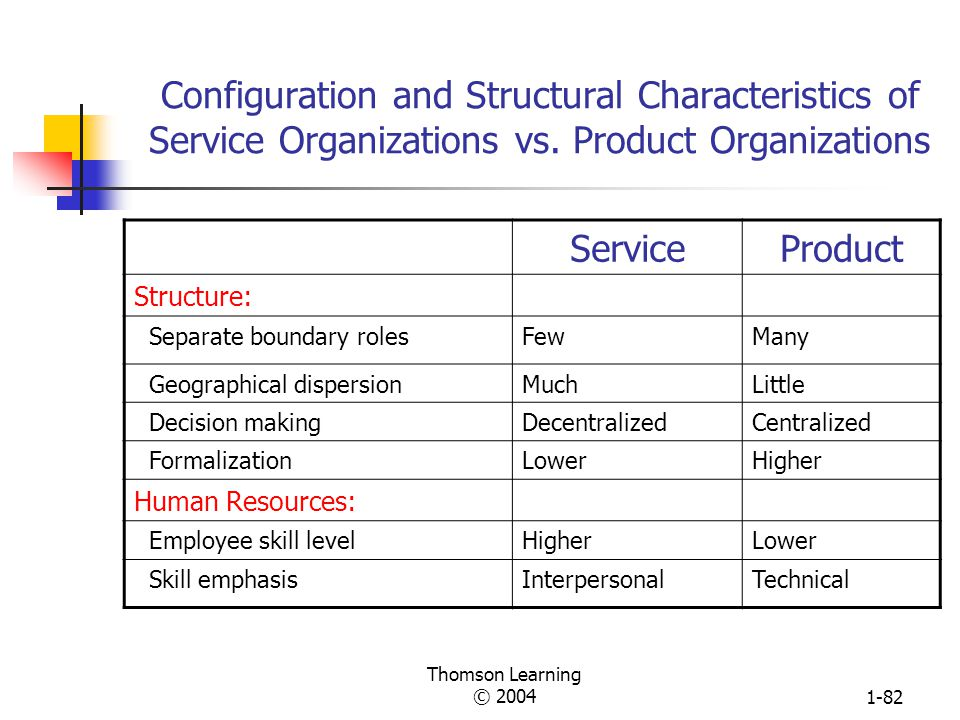Configuration and Structural Characteristics of Service Organizations vs. Product Organizations