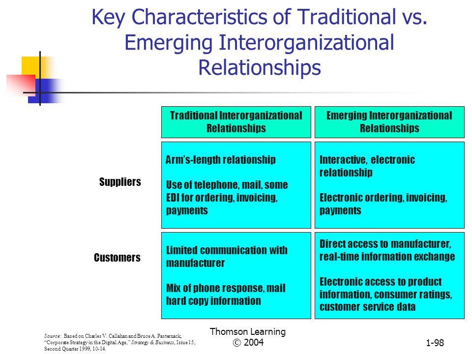 Key Characteristics of Traditional vs