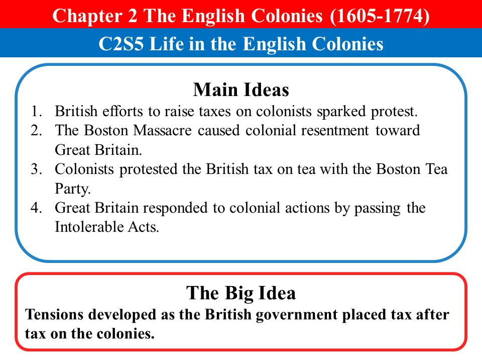 Chapter 2 The English Colonies (1605-1774)