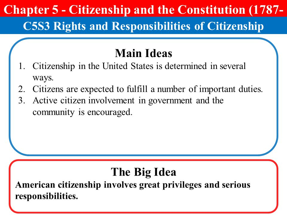 Chapter 5 - Citizenship and the Constitution (1787-PRESENT)