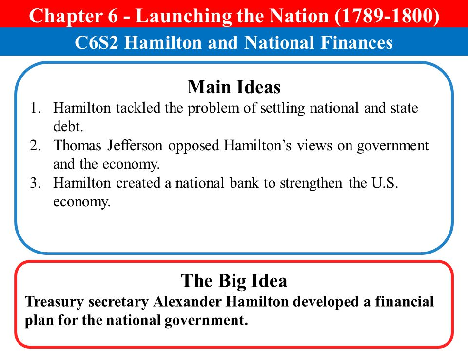 Chapter 6 - Launching the Nation (1789-1800)