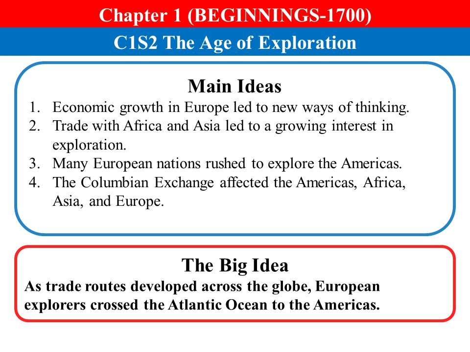 Chapter 1 (BEGINNINGS-1700) C1S2 The Age of Exploration