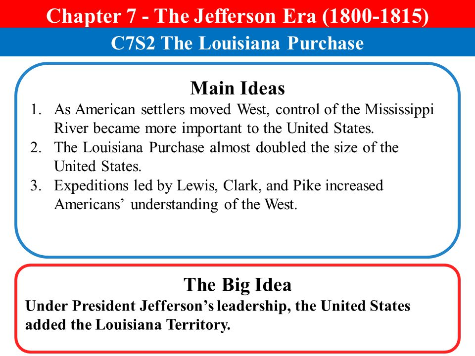 Chapter 7 - The Jefferson Era (1800-1815) C7S2 The Louisiana Purchase