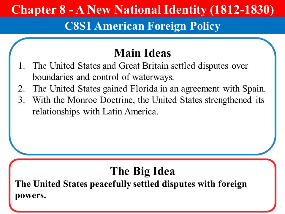 Chapter 8 - A New National Identity (1812-1830)