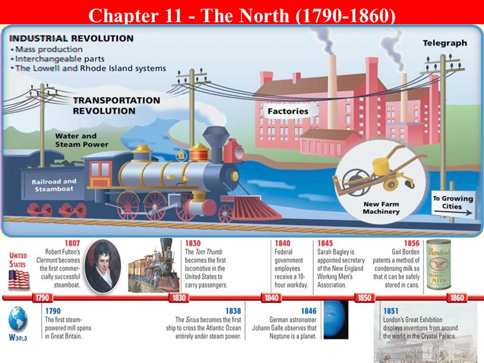 Chapter 11 - The North (1790-1860)