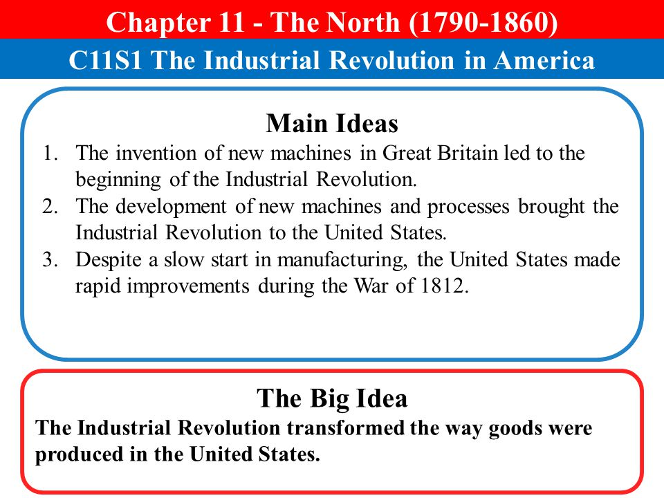 C11S1 The Industrial Revolution in America