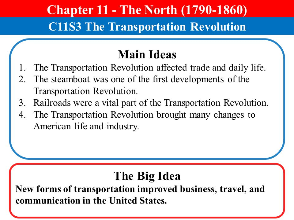 C11S3 The Transportation Revolution