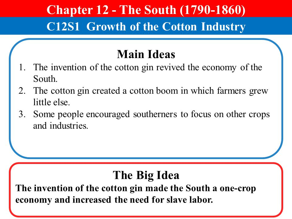 C12S1 Growth of the Cotton Industry