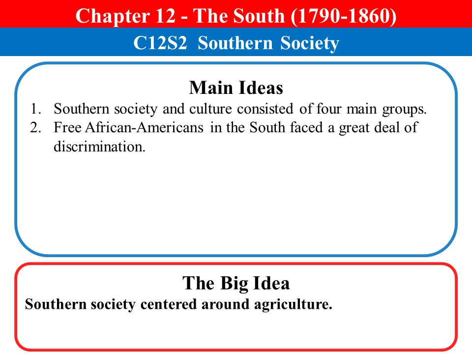 Chapter 12 - The South (1790-1860) C12S2 Southern Society Main Ideas