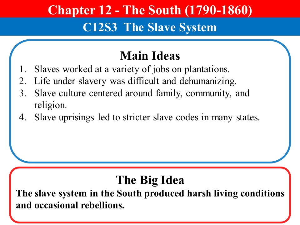 Chapter 12 - The South (1790-1860) C12S3 The Slave System Main Ideas