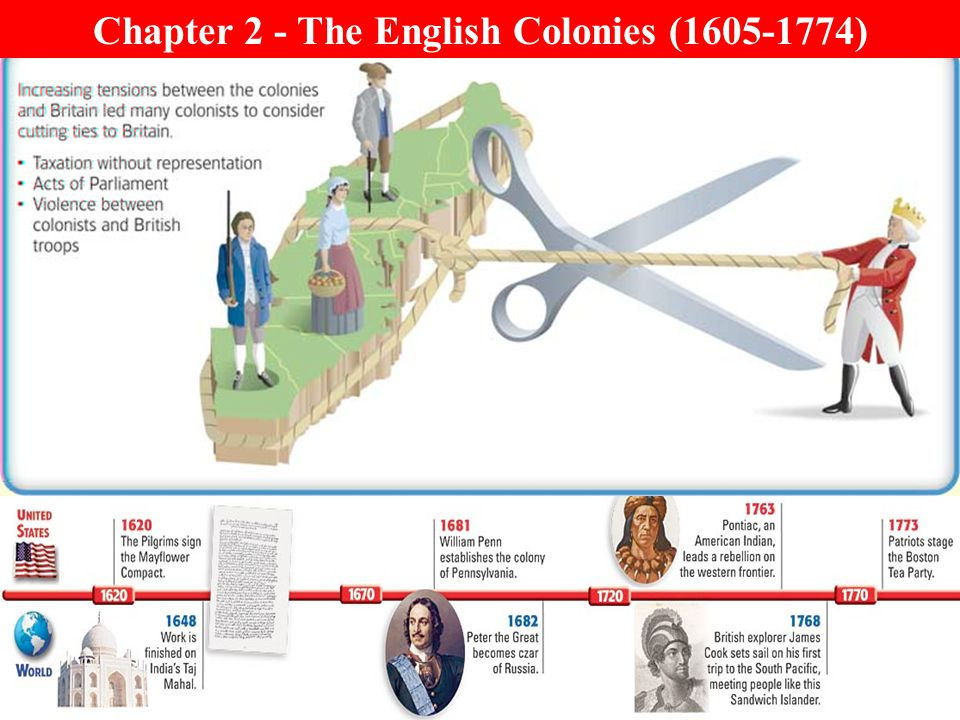 Chapter 2 - The English Colonies ( )