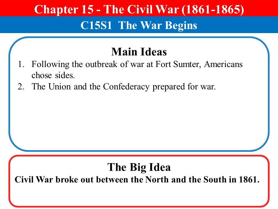 Chapter 15 - The Civil War ( )