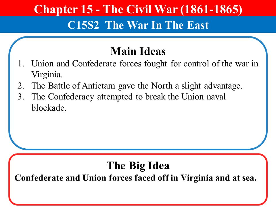 Chapter 15 - The Civil War (1861-1865)