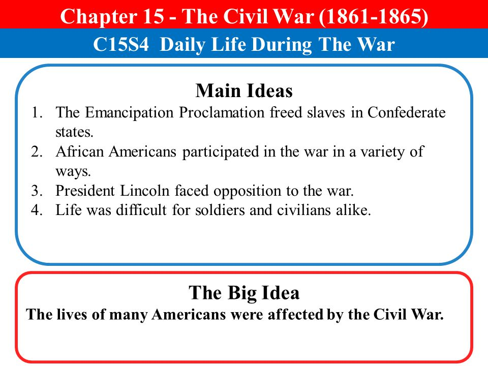 Chapter 15 - The Civil War ( ) C15S4 Daily Life During The War