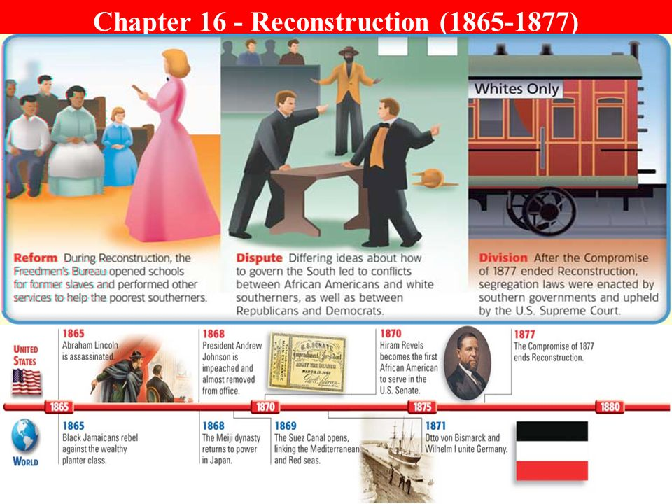 Chapter 16 - Reconstruction ( )