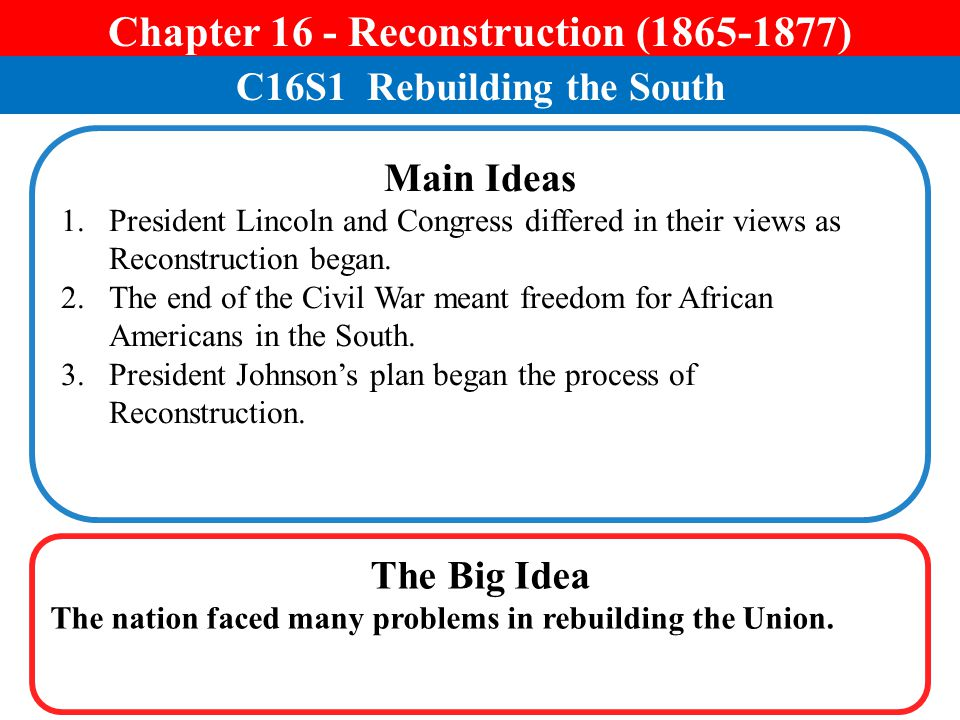 Chapter 16 - Reconstruction ( ) C16S1 Rebuilding the South