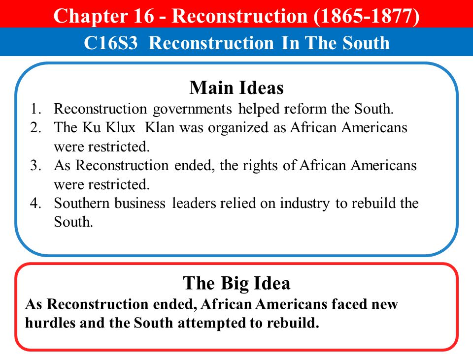 Chapter 16 - Reconstruction (1865-1877)