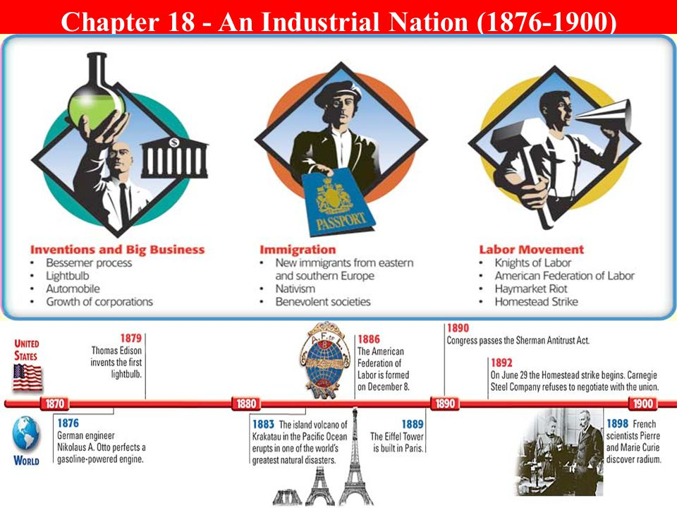 Chapter 18 - An Industrial Nation (1876-1900)