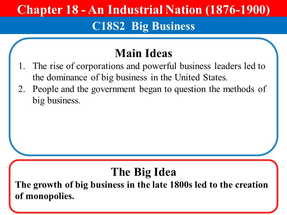 Chapter 18 - An Industrial Nation ( )