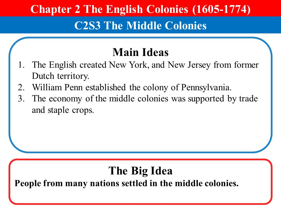 Chapter 2 The English Colonies ( )