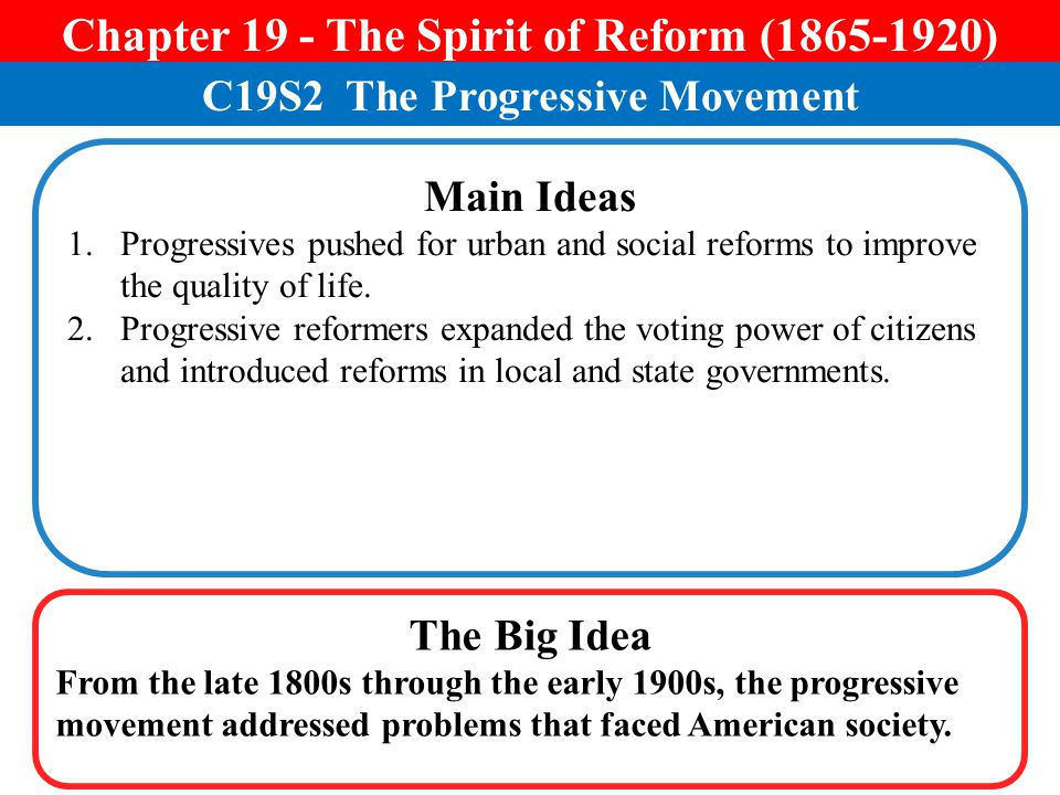 Chapter 19 - The Spirit of Reform (1865-1920)