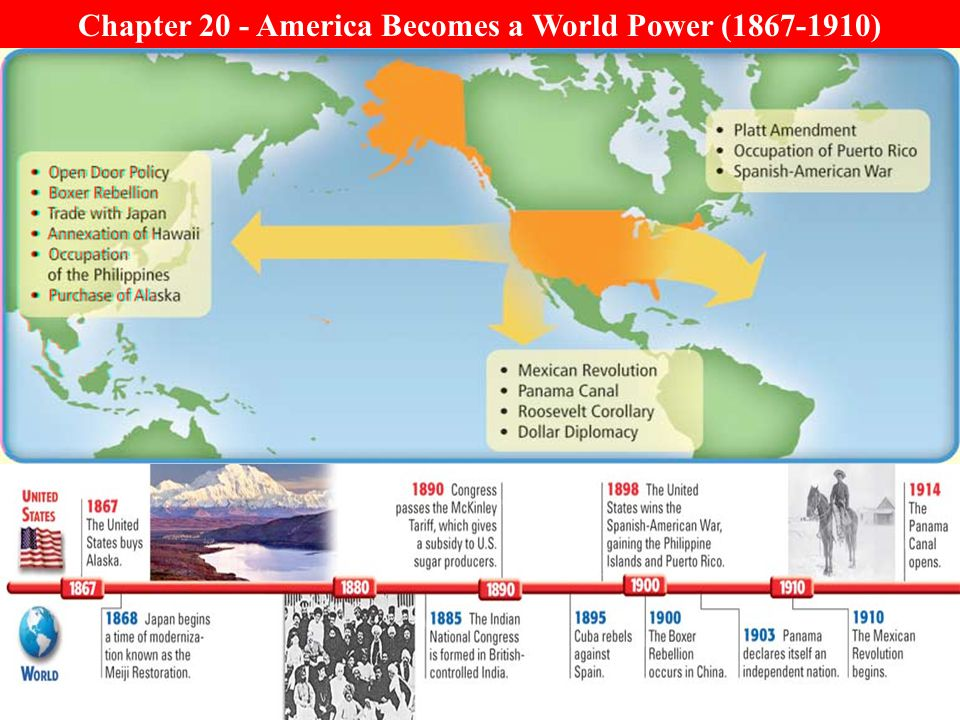 Chapter 20 - America Becomes a World Power ( )