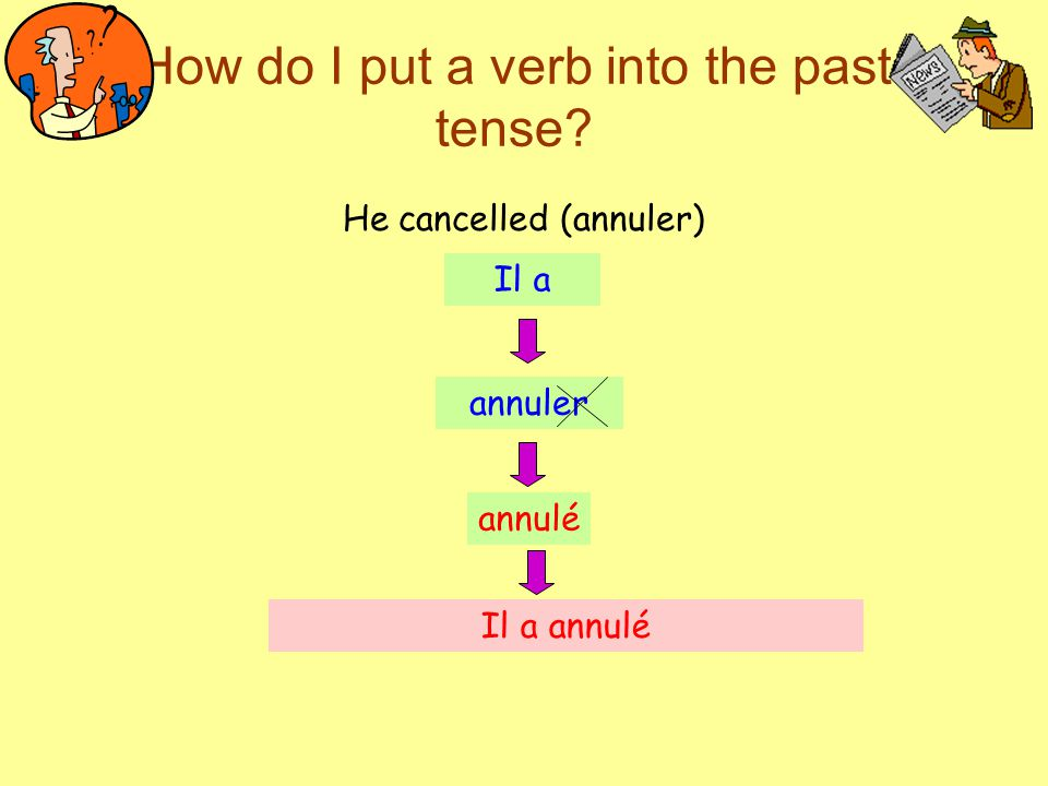How do I put a verb into the past tense