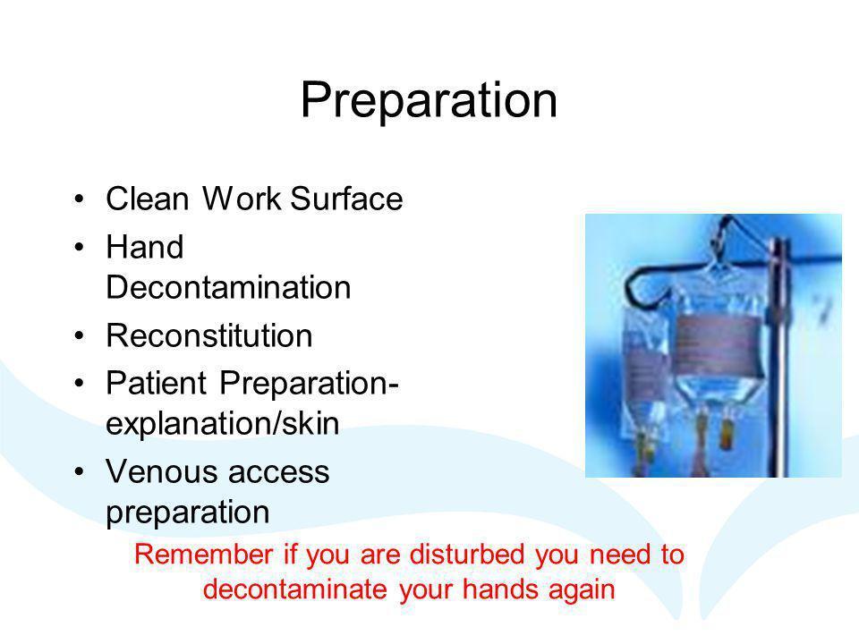 Preparation Clean Work Surface Hand Decontamination Reconstitution