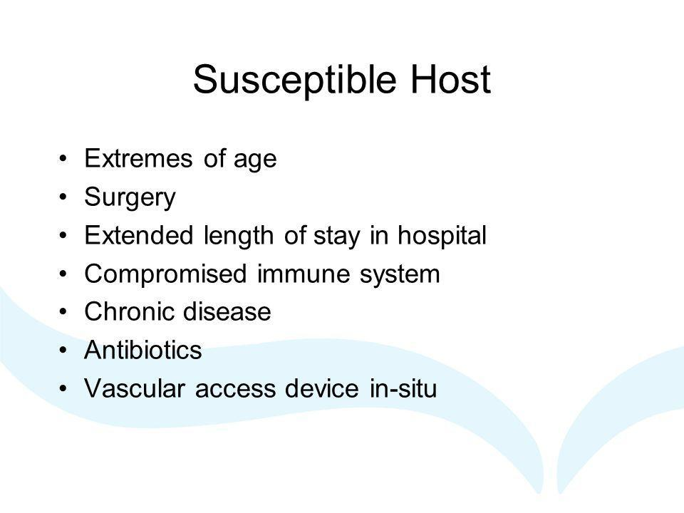 Susceptible Host Extremes of age Surgery