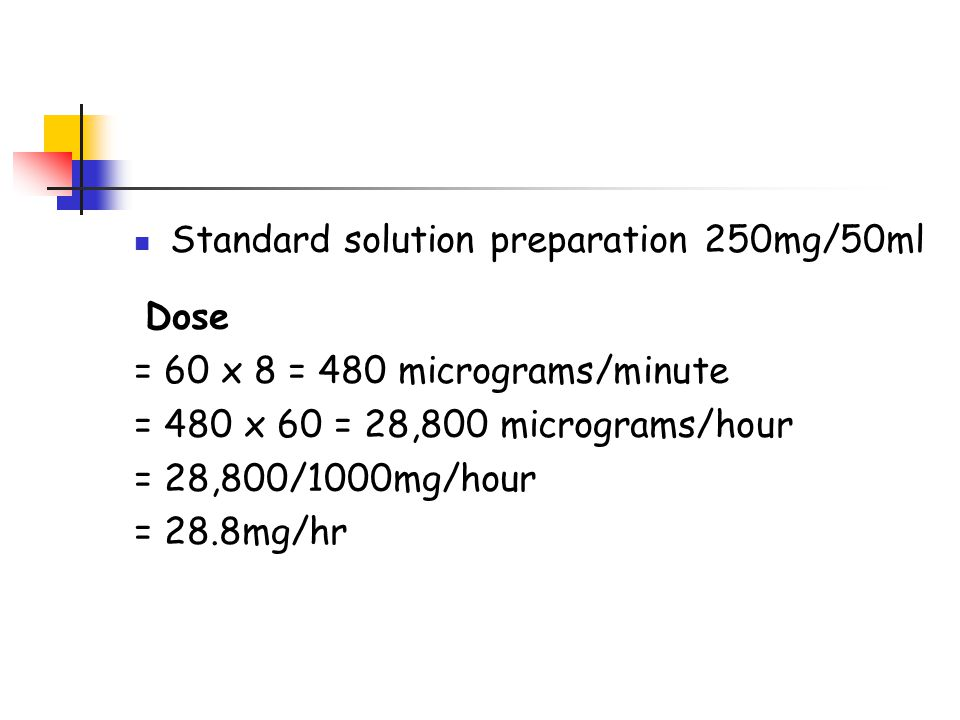 Standard solution preparation 250mg/50ml