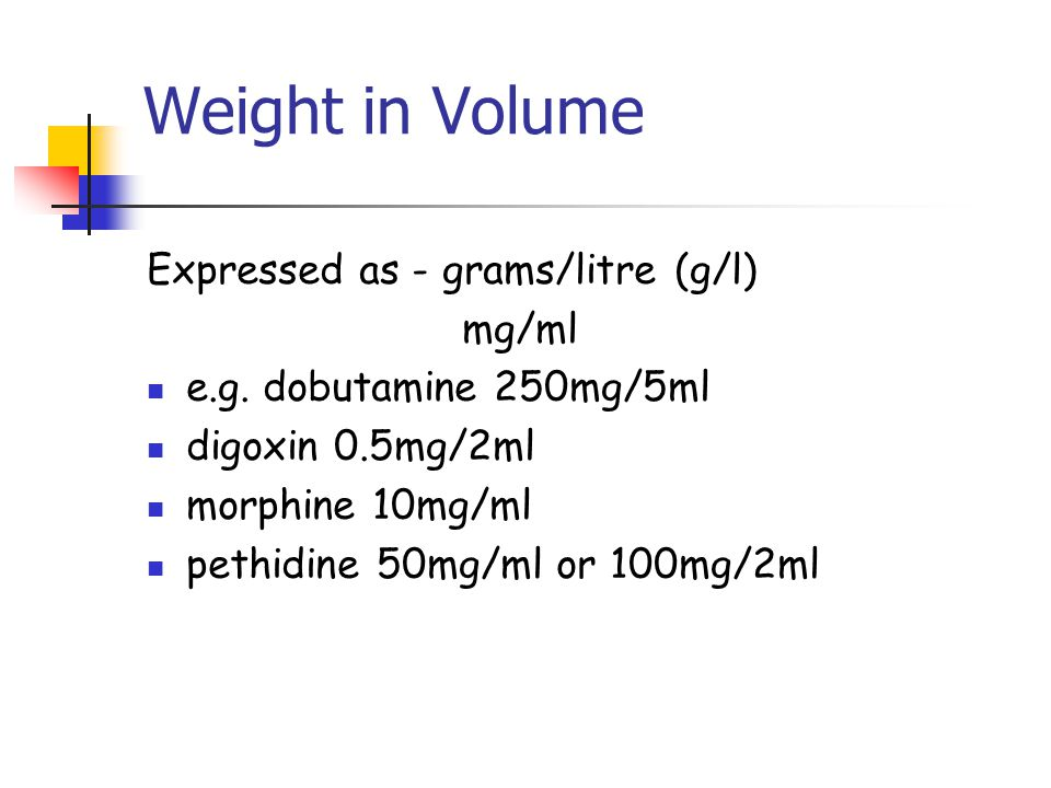 Weight in Volume Expressed as - grams/litre (g/l) mg/ml