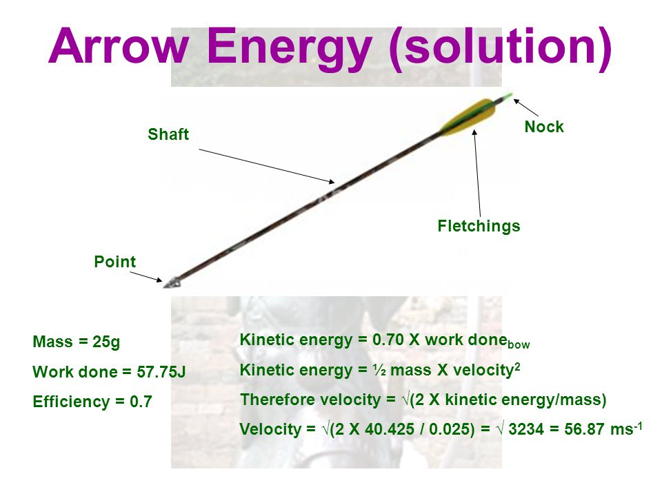 Arrow Energy (solution)